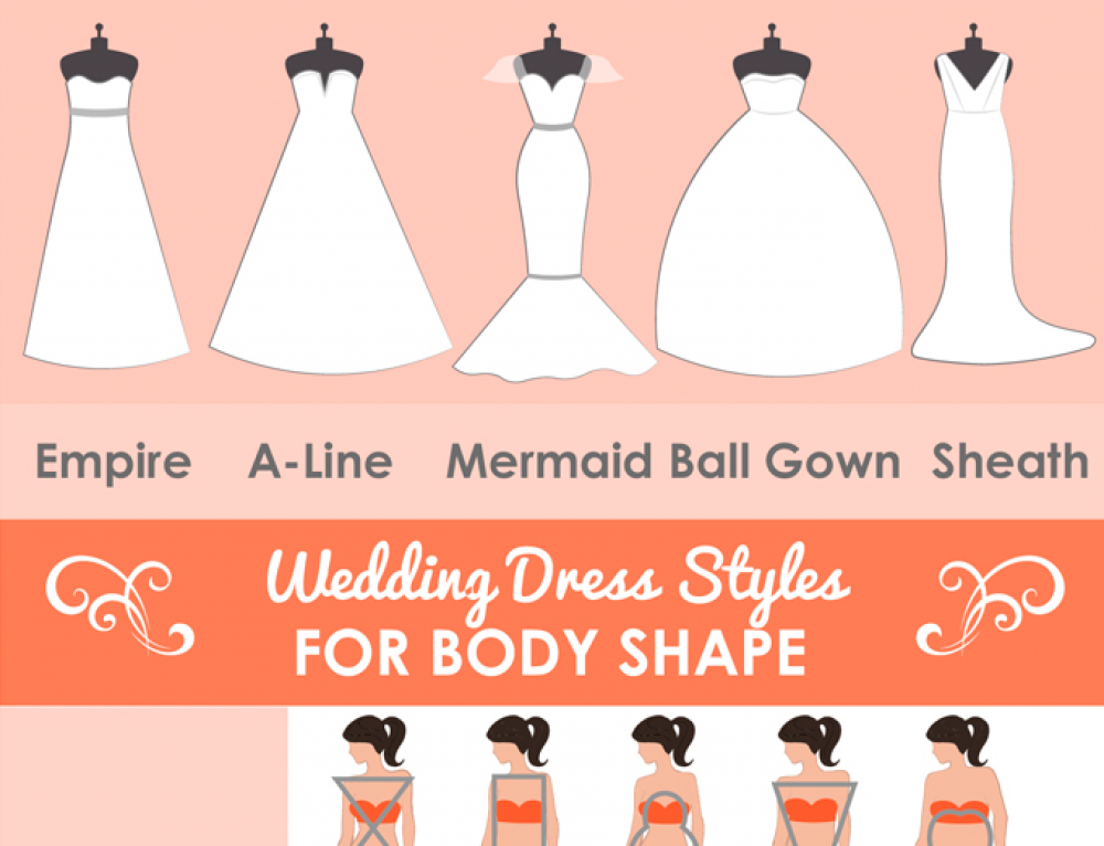 The perfect wedding dress for each body type