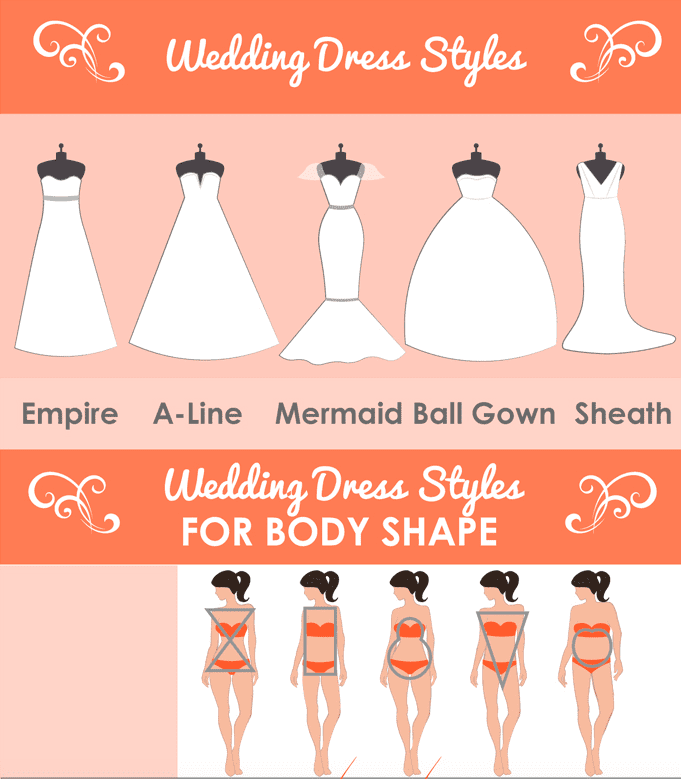 Wedding Gowns Styles Body Types: The Perfect Wedding Dress For Each Body Type