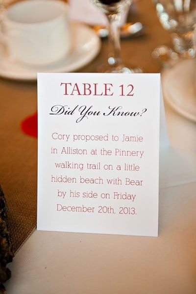 sunday-inspiration-table-signs-1